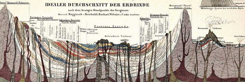 Erdrinde-Humboldt_Web.jpg